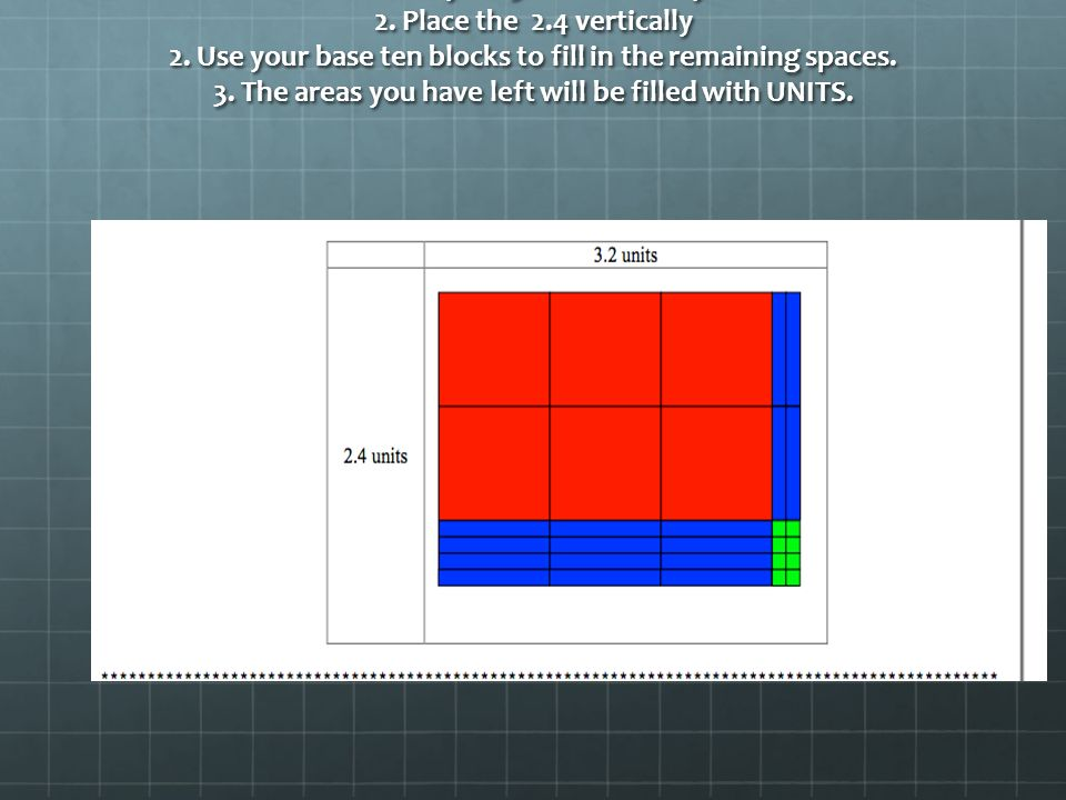 1.Place your 3.2 horizontally. 2. Place the 2.4 vertically 2. Use your base ten blocks to fill in the remaining spaces. 3. The areas you have left wil