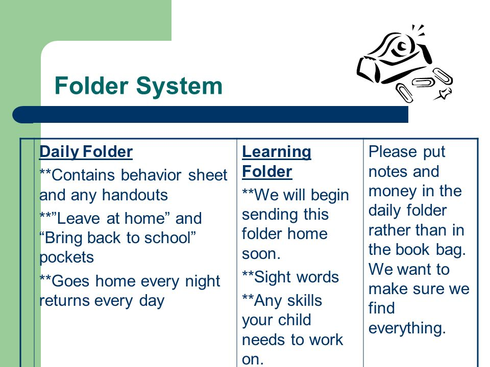 Folder System Daily Folder **Contains behavior sheet and any handouts **Leave at home and Bring back to school pockets **Goes home every night returns every day Learning Folder **We will begin sending this folder home soon.
