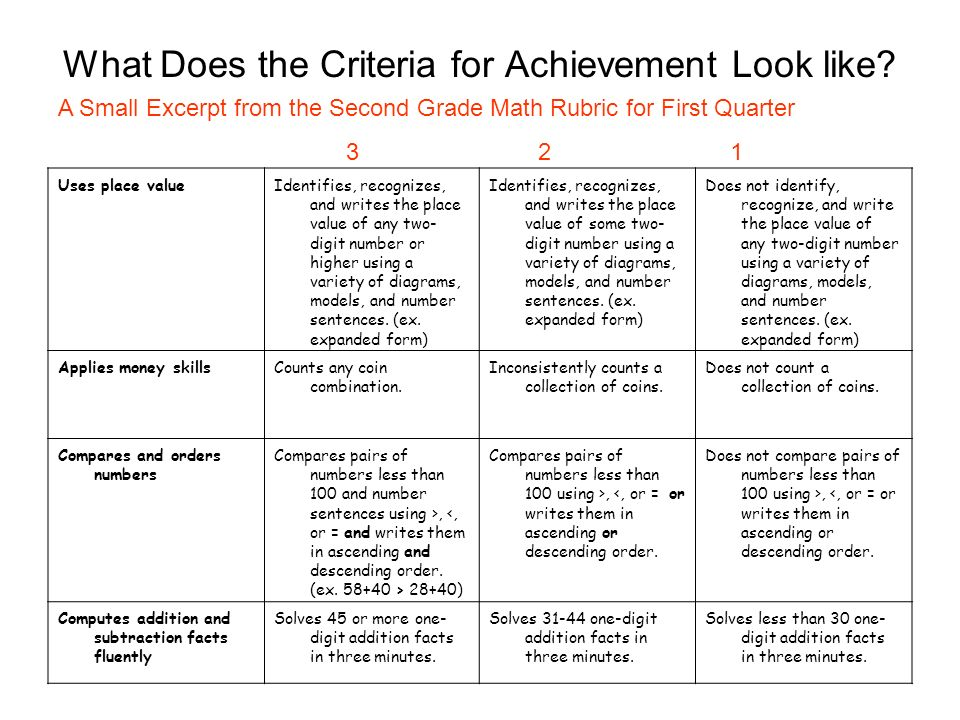 What Does the Criteria for Achievement Look like.