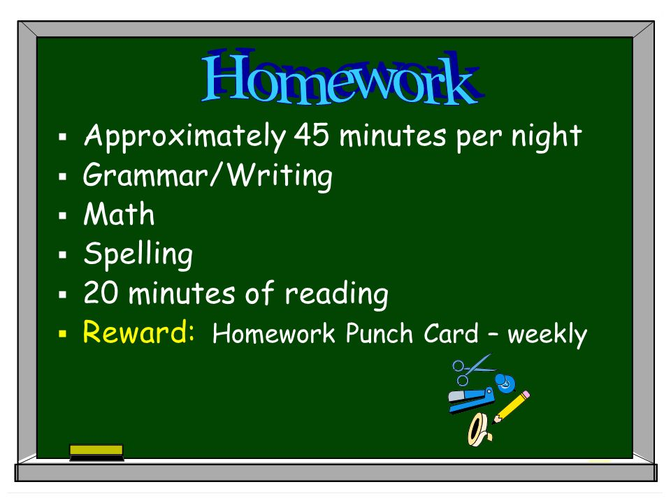 Approximately 45 minutes per night Grammar/Writing Math Spelling 20 minutes of reading Reward: Homework Punch Card – weekly