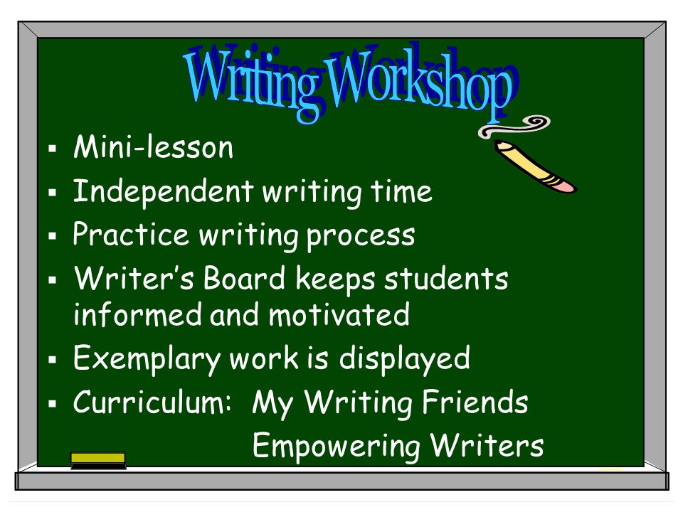 Mini-lesson Independent writing time Practice writing process Writers Board keeps students informed and motivated Exemplary work is displayed Curriculum: My Writing Friends Empowering Writers
