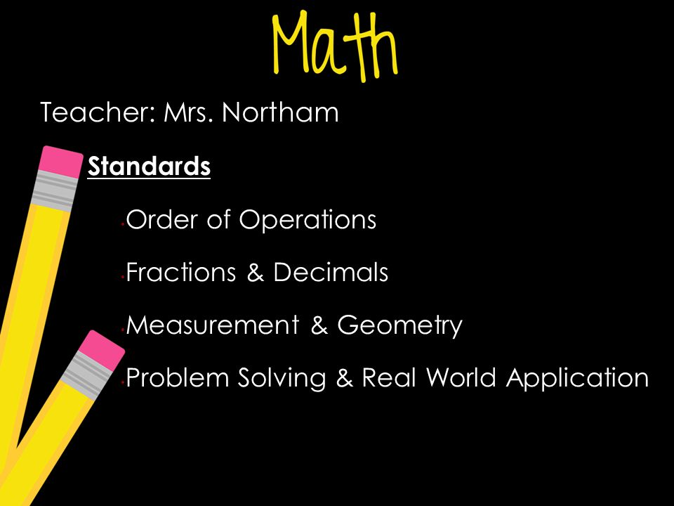 Teacher: Mrs. Northam Standards Order of Operations Fractions & Decimals Measurement & Geometry Problem Solving & Real World Application