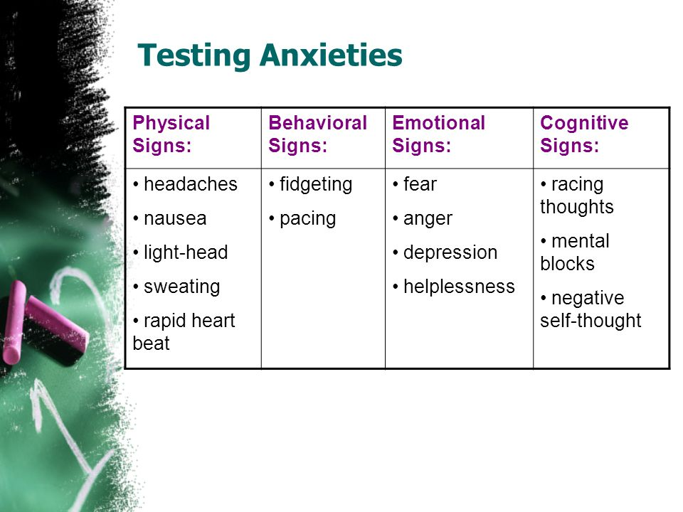 Testing Anxieties Physical Signs: Behavioral Signs: Emotional Signs: Cognitive Signs: headaches nausea light-head sweating rapid heart beat fidgeting