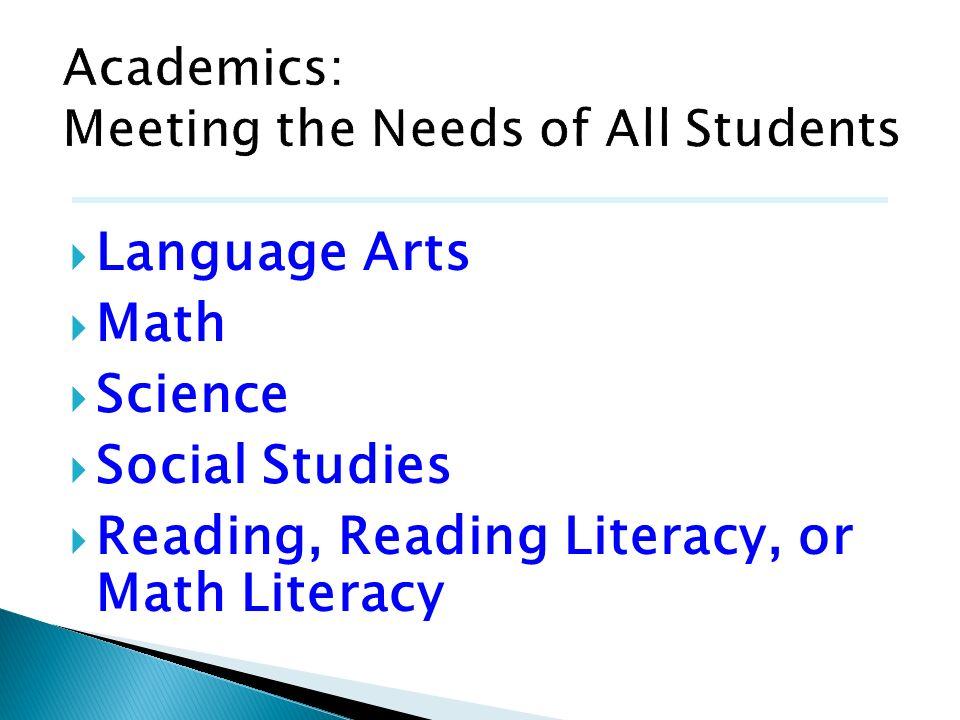 Language Arts Math Science Social Studies Reading, Reading Literacy, or Math Literacy