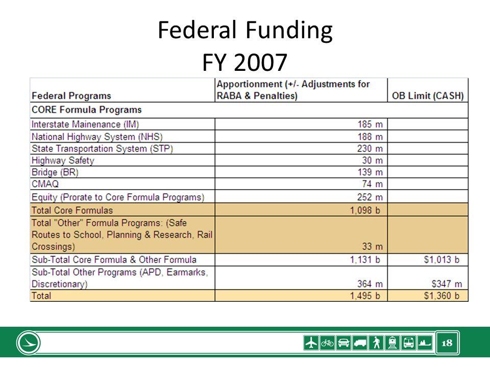 18 Federal Funding FY 2007