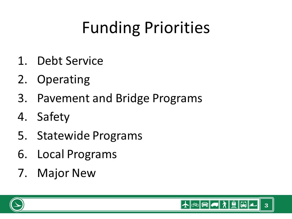 3 Funding Priorities 1.Debt Service 2.Operating 3.Pavement and Bridge Programs 4.Safety 5.Statewide Programs 6.Local Programs 7.Major New