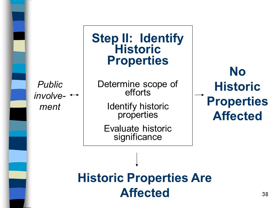 38 Step II: Identify Historic Properties Determine scope of efforts Identify historic properties Evaluate historic significance Historic Properties Ar
