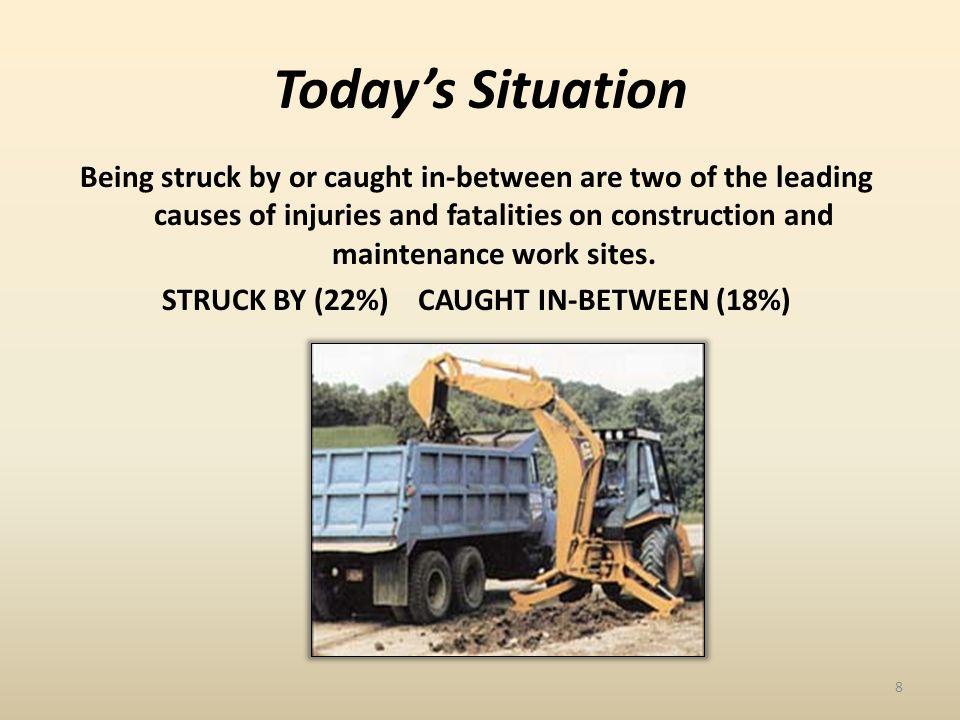 OSHA Study of Top 5 Highway/ Heavy Contractor Fatalities 1.