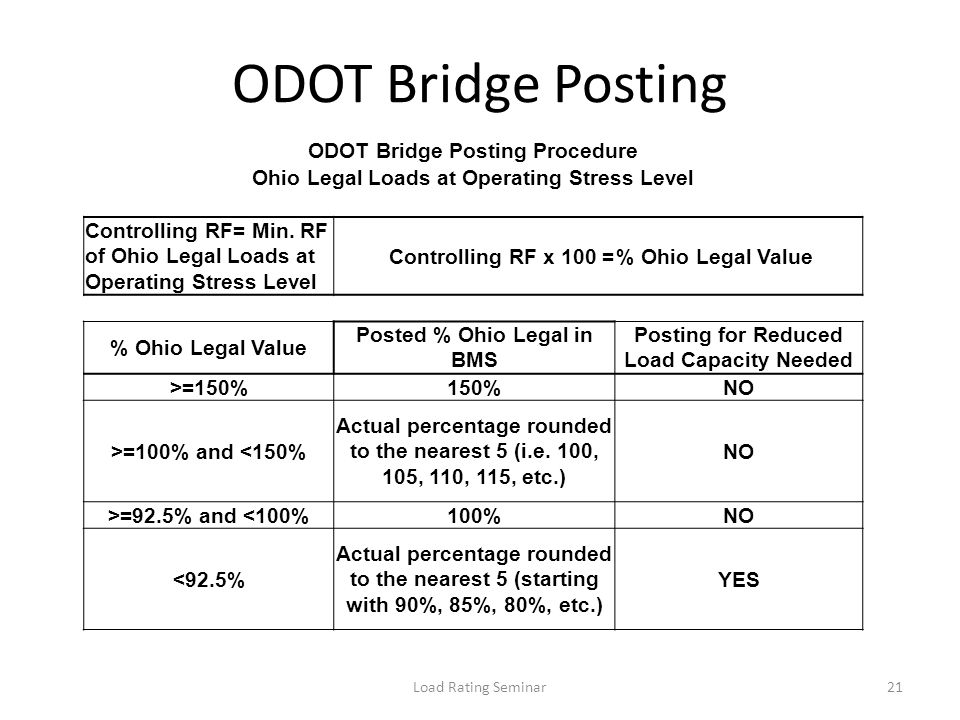 ODOT Bridge Posting Load Rating Seminar21 ODOT Bridge Posting Procedure Ohio Legal Loads at Operating Stress Level Controlling RF= Min. RF of Ohio Leg