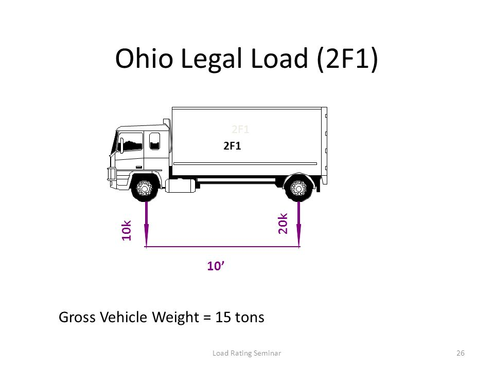 Load Rating Seminar26 10k 20k 10 2F1 Ohio Legal Load (2F1) Gross Vehicle Weight = 15 tons
