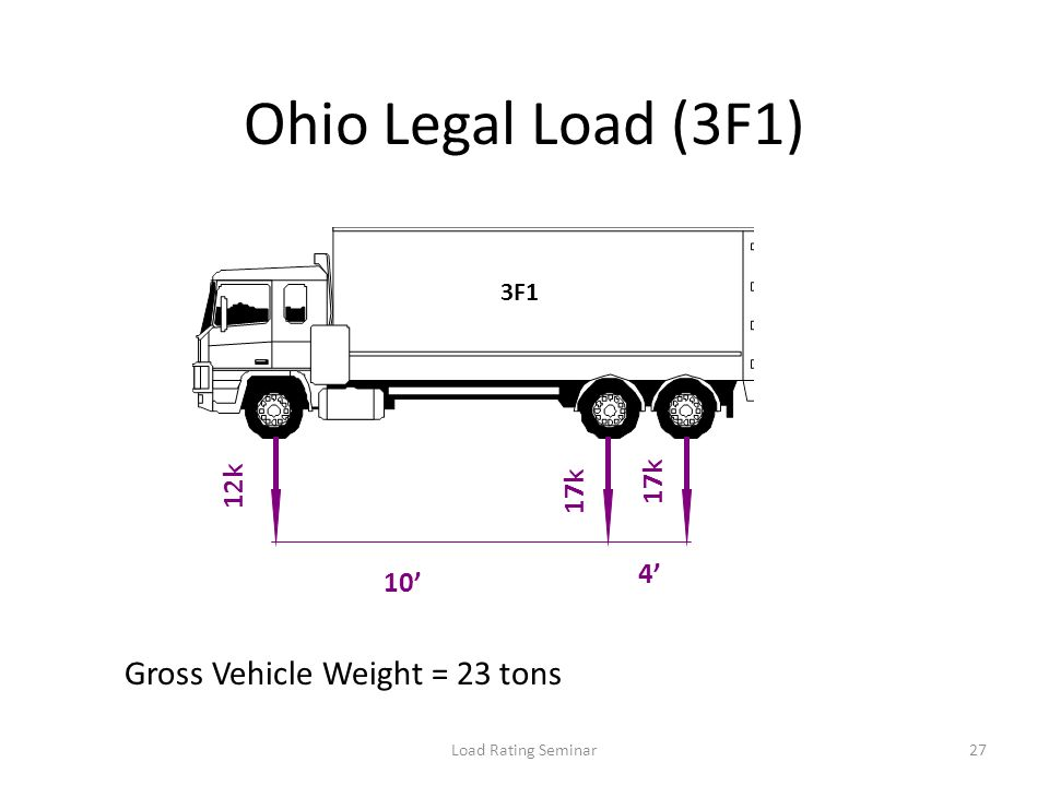 Load Rating Seminar27 3F1 17k 12k 17k 10 4 Ohio Legal Load (3F1) Gross Vehicle Weight = 23 tons