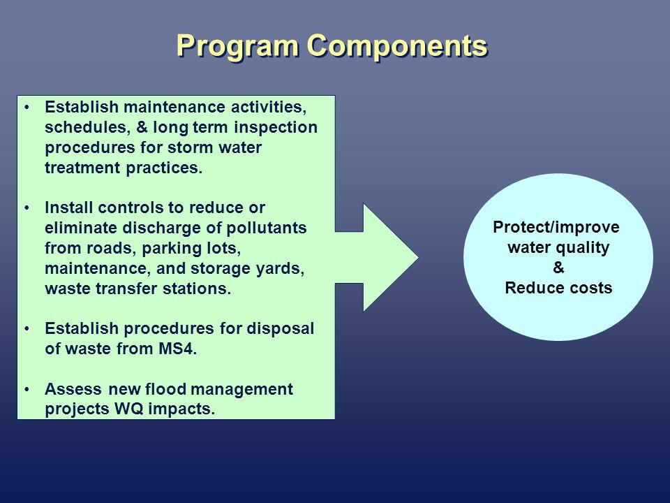Program Components Establish maintenance activities, schedules, & long term inspection procedures for storm water treatment practices.