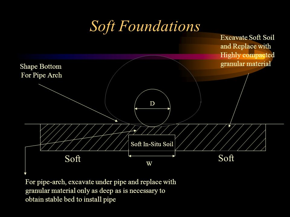 Soft Foundations Soft In-Situ Soil W D Soft Shape Bottom For Pipe Arch For pipe-arch, excavate under pipe and replace with granular material only as d