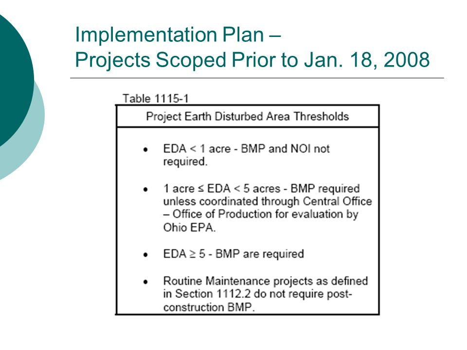 Implementation Plan – Projects Scoped Prior to Jan. 18, 2008