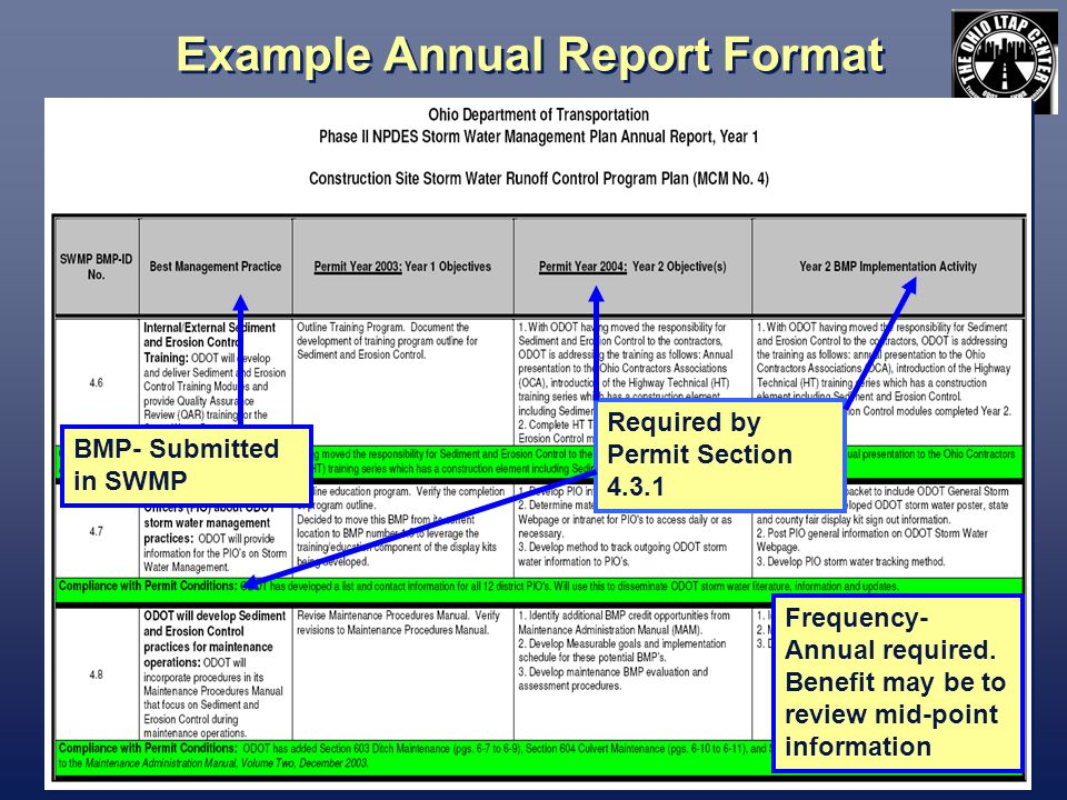 Example Annual Report Format BMP- Submitted in SWMP Required by Permit Section 4.3.1 Frequency- Annual required.