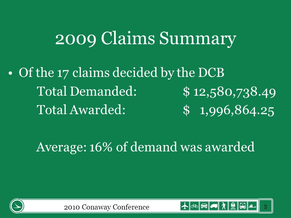 2009 Claims Summary Of the 17 claims decided by the DCB Total Demanded:$ 12,580,738.49 Total Awarded:$ 1,996,864.25 Average: 16% of demand was awarded 2010 Conaway Conference 5