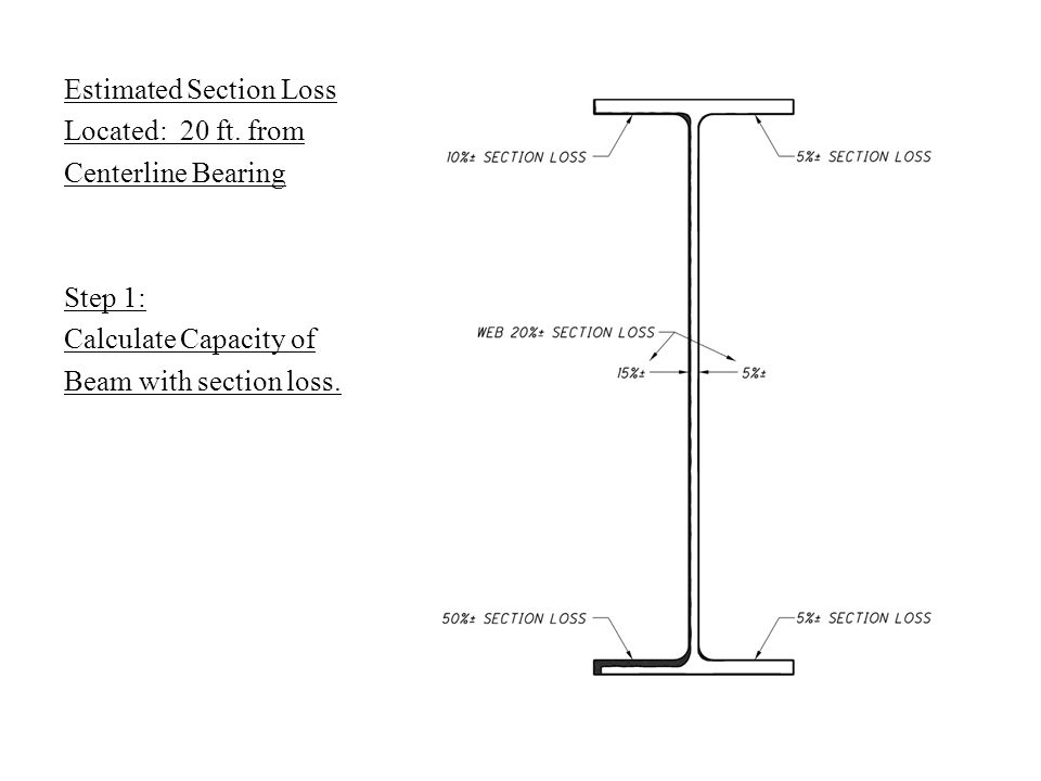 Estimated Section Loss Located: 20 ft. from Centerline Bearing Step 1: Calculate Capacity of Beam with section loss.
