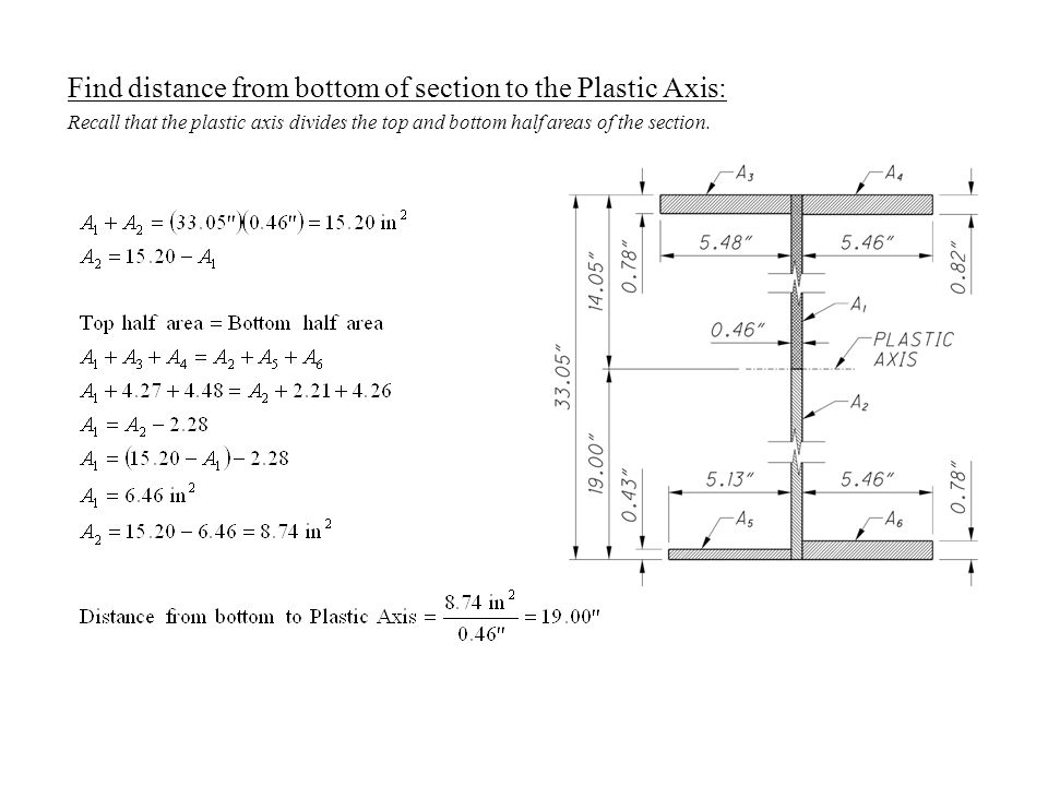 Find distance from bottom of section to the Plastic Axis: Recall that the plastic axis divides the top and bottom half areas of the section.