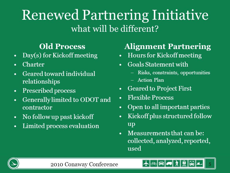 Renewed Partnering Initiative what will be different? Old Process Day(s) for Kickoff meeting Charter Geared toward individual relationships Prescribed