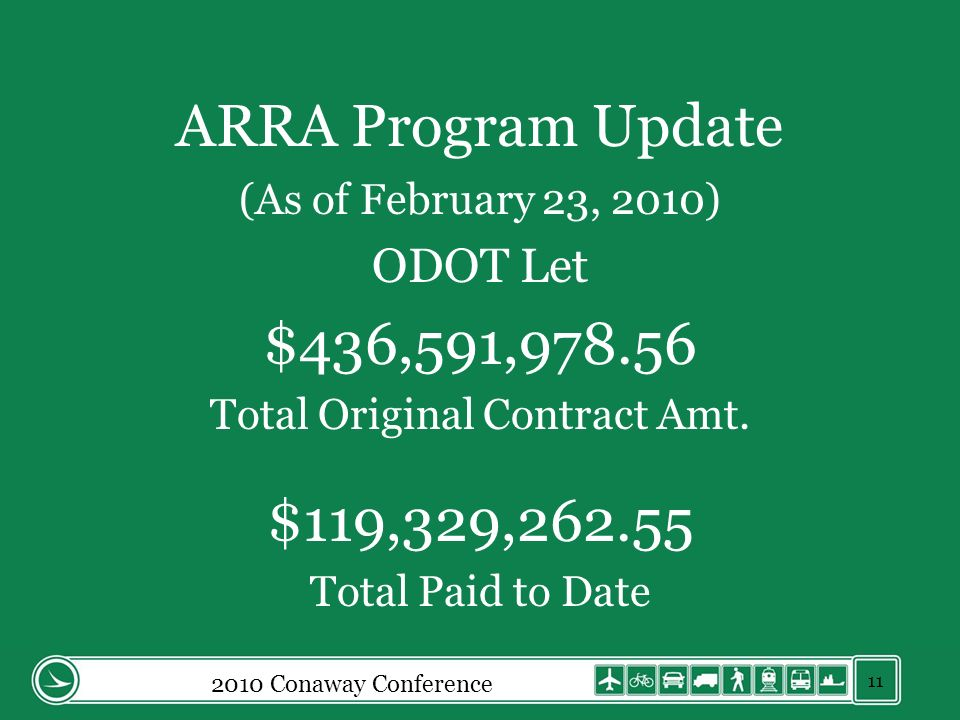 ARRA Program Update (As of February 23, 2010) ODOT Let $436,591,978.56 Total Original Contract Amt. $119,329,262.55 Total Paid to Date 2010 Conaway Co