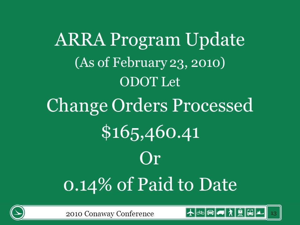 ARRA Program Update (As of February 23, 2010) ODOT Let Change Orders Processed $165,460.41 Or 0.14% of Paid to Date 2010 Conaway Conference 13