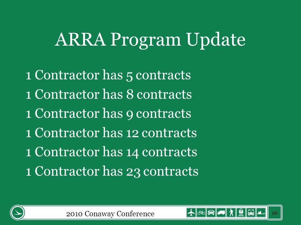 ARRA Program Update 1 Contractor has 5 contracts 1 Contractor has 8 contracts 1 Contractor has 9 contracts 1 Contractor has 12 contracts 1 Contractor