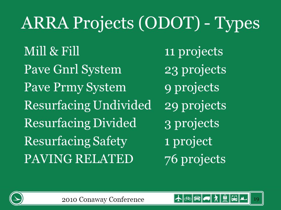 ARRA Projects (ODOT) - Types Mill & Fill11 projects Pave Gnrl System23 projects Pave Prmy System9 projects Resurfacing Undivided29 projects Resurfacing Divided3 projects Resurfacing Safety1 project PAVING RELATED76 projects 2010 Conaway Conference 19