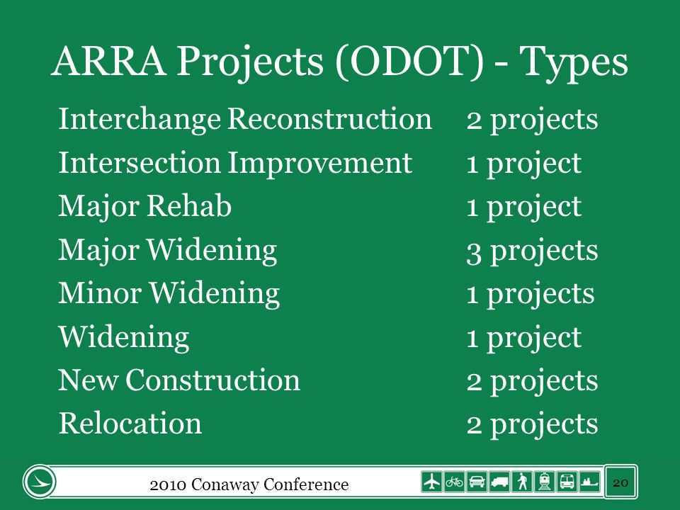 ARRA Projects (ODOT) - Types Interchange Reconstruction2 projects Intersection Improvement1 project Major Rehab1 project Major Widening3 projects Minor Widening1 projects Widening1 project New Construction2 projects Relocation2 projects 2010 Conaway Conference 20