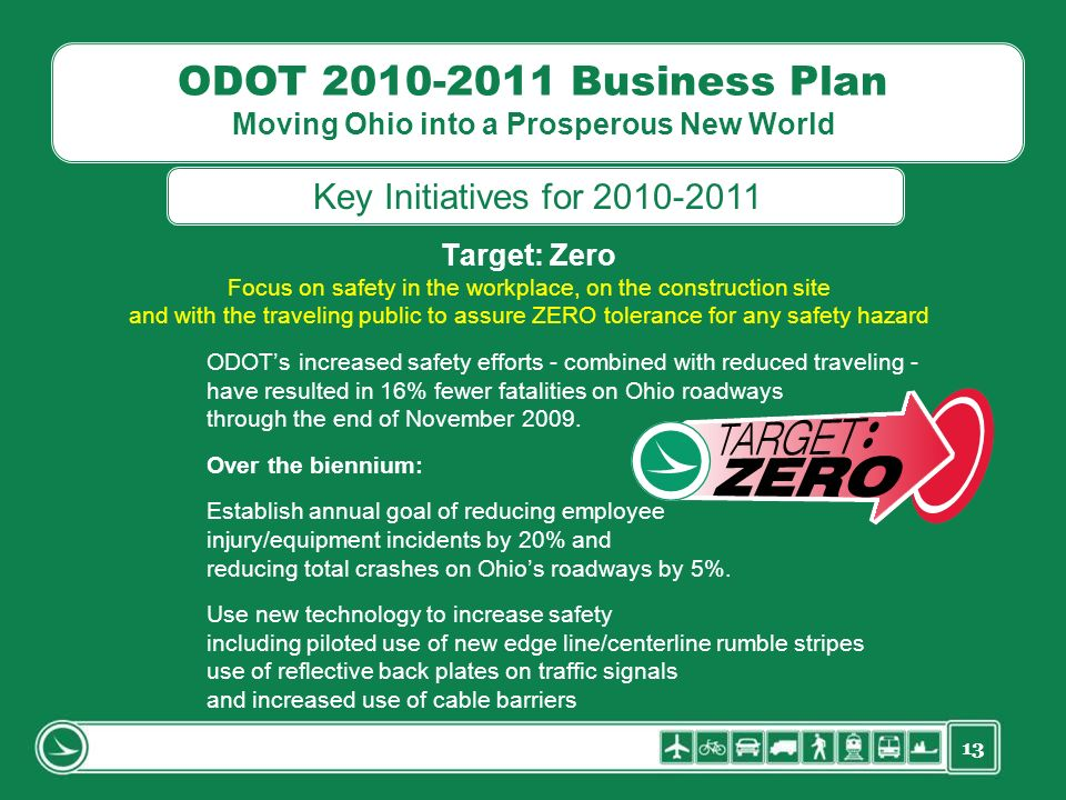 13 ODOT 2010-2011 Business Plan Moving Ohio into a Prosperous New World Target: Zero Focus on safety in the workplace, on the construction site and with the traveling public to assure ZERO tolerance for any safety hazard ODOTs increased safety efforts - combined with reduced traveling - have resulted in 16% fewer fatalities on Ohio roadways through the end of November 2009.