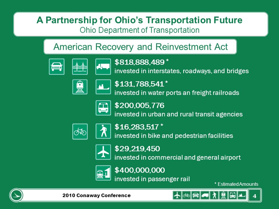 4 A Partnership for Ohios Transportation Future Ohio Department of Transportation American Recovery and Reinvestment Act 2010 Conaway Conference $818,888,489 * invested in interstates, roadways, and bridges $131,788,541 * invested in water ports an freight railroads $16,283,517 * invested in bike and pedestrian facilities $200,005,776 invested in urban and rural transit agencies $29,219,450 invested in commercial and general airport $400,000,000 invested in passenger rail * Estimated Amounts