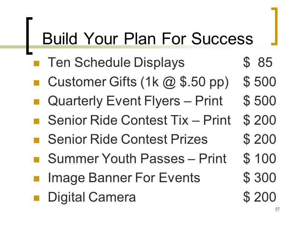 57 Build Your Plan For Success Ten Schedule Displays$ 85 Customer Gifts (1k @ $.50 pp)$ 500 Quarterly Event Flyers – Print$ 500 Senior Ride Contest Tix – Print$ 200 Senior Ride Contest Prizes$ 200 Summer Youth Passes – Print$ 100 Image Banner For Events$ 300 Digital Camera$ 200
