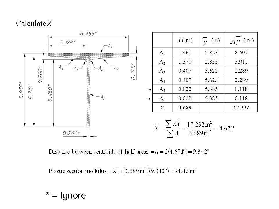 Calculate Z A (in 2 ) (in) (in 3 ) A1A1 1.4615.8238.507 A2A2 1.3702.8553.911 A3A3 0.4075.6232.289 A4A4 0.4075.6232.289 A5A5 0.0225.3850.118 A6A6 0.0225.3850.118 Σ3.68917.232 * * * = Ignore