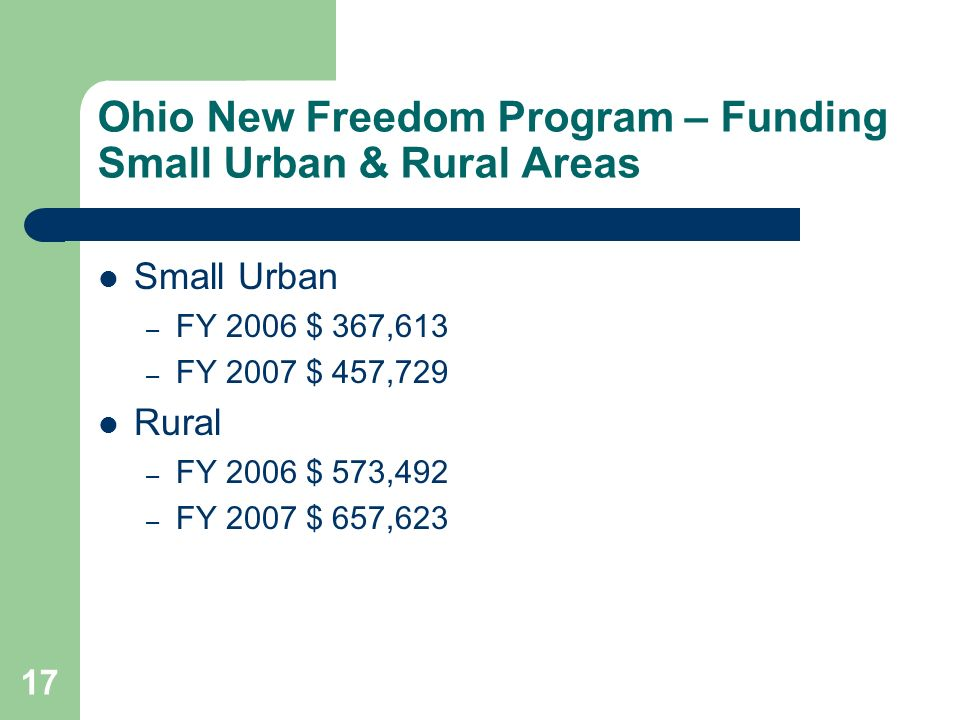 17 Ohio New Freedom Program – Funding Small Urban & Rural Areas Small Urban – FY 2006 $ 367,613 – FY 2007 $ 457,729 Rural – FY 2006 $ 573,492 – FY 2007 $ 657,623