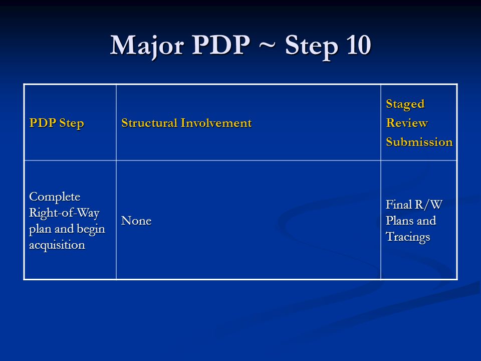Major PDP ~ Step 10 PDP Step Structural Involvement StagedReviewSubmission Complete Right-of-Way plan and begin acquisition None Final R/W Plans and Tracings