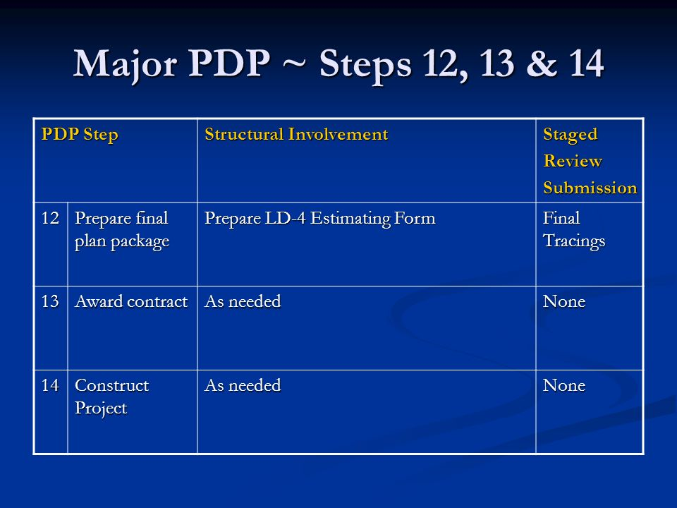 Major PDP ~ Steps 12, 13 & 14 PDP Step Structural Involvement StagedReviewSubmission 12 Prepare final plan package Prepare LD-4 Estimating Form Final Tracings 13 Award contract As needed None 14 Construct Project As needed None