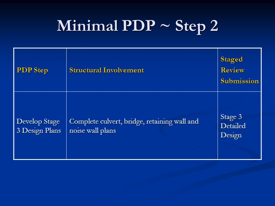 Minimal PDP ~ Step 2 PDP Step Structural Involvement StagedReviewSubmission Develop Stage 3 Design Plans Complete culvert, bridge, retaining wall and noise wall plans Stage 3 Detailed Design