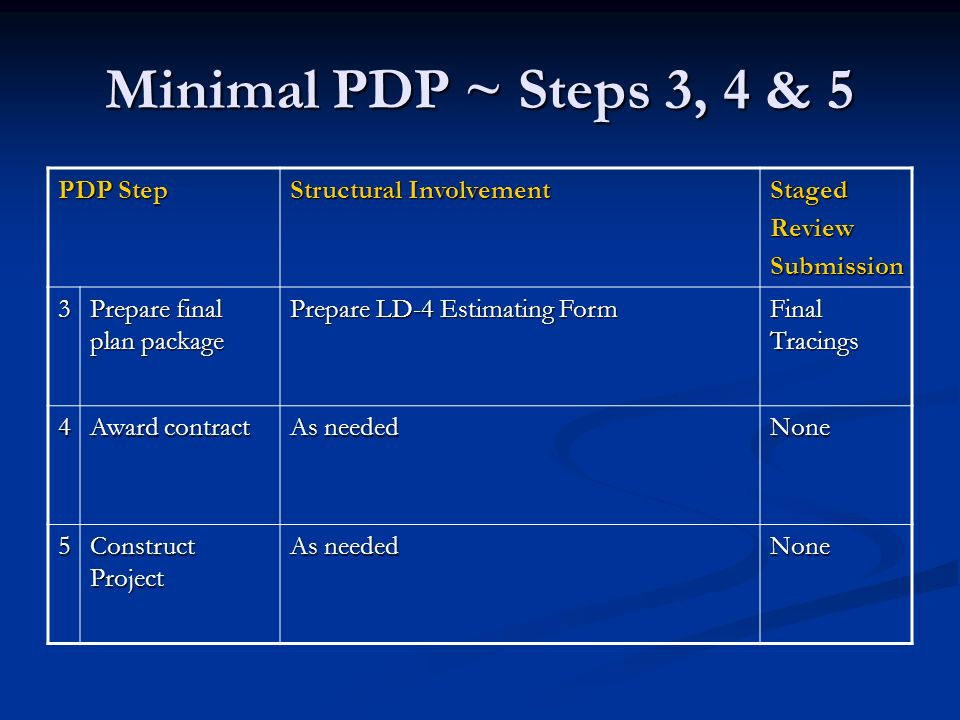 Minimal PDP ~ Steps 3, 4 & 5 PDP Step Structural Involvement StagedReviewSubmission 3 Prepare final plan package Prepare LD-4 Estimating Form Final Tracings 4 Award contract As needed None 5 Construct Project As needed None