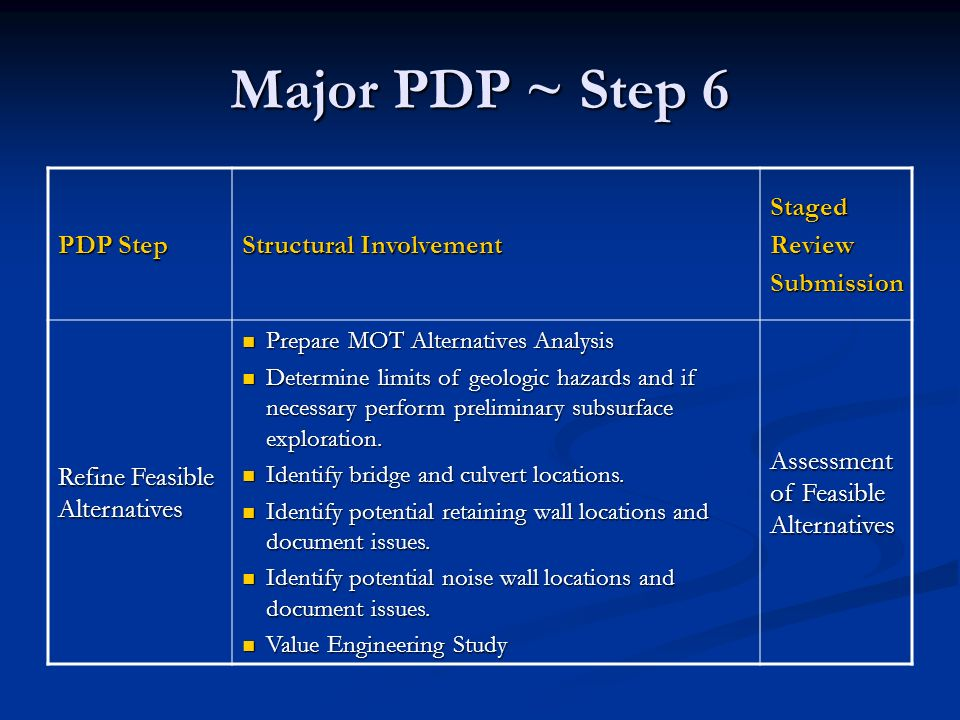 Major PDP ~ Step 6 PDP Step Structural Involvement StagedReviewSubmission Refine Feasible Alternatives Prepare MOT Alternatives Analysis Prepare MOT Alternatives Analysis Determine limits of geologic hazards and if necessary perform preliminary subsurface exploration.