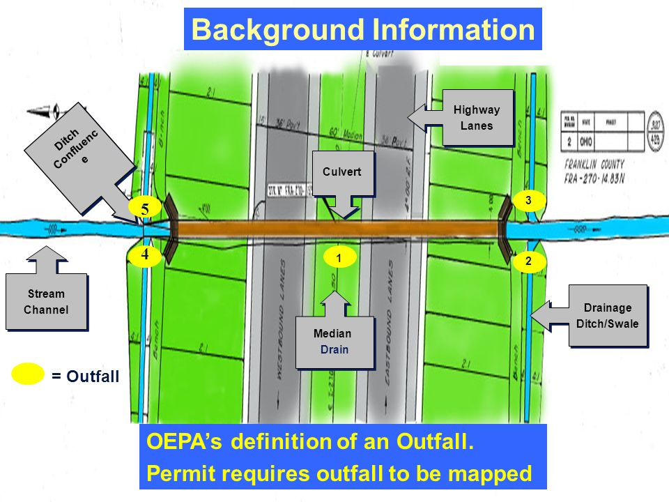Background Information Stream Channel Stream Channel Drainage Ditch/Swale Drainage Ditch/Swale Highway Lanes Highway Lanes Median Drain Median Drain OEPAs definition of an Outfall.