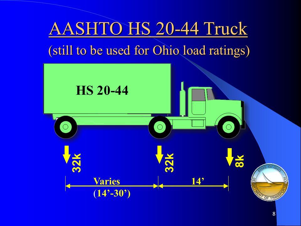 7 AASHTO HS 25 Truck 14Varies (14-30) 10k HS 25 40k (current Ohio design load)