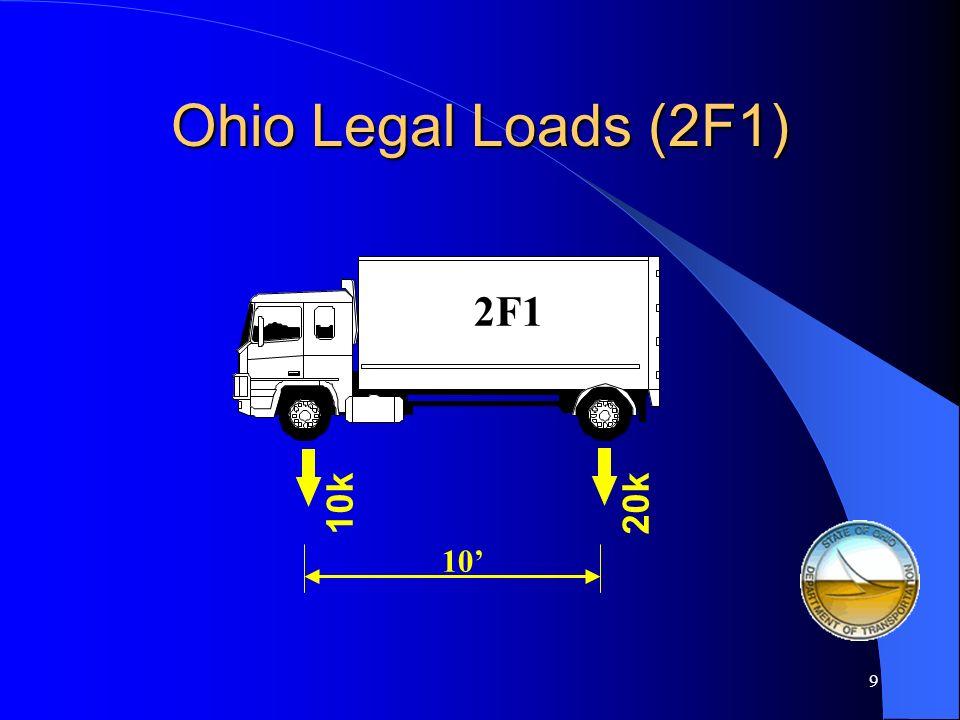 8 AASHTO HS 20-44 Truck 14Varies (14-30) 8k HS 20-44 32k (still to be used for Ohio load ratings)