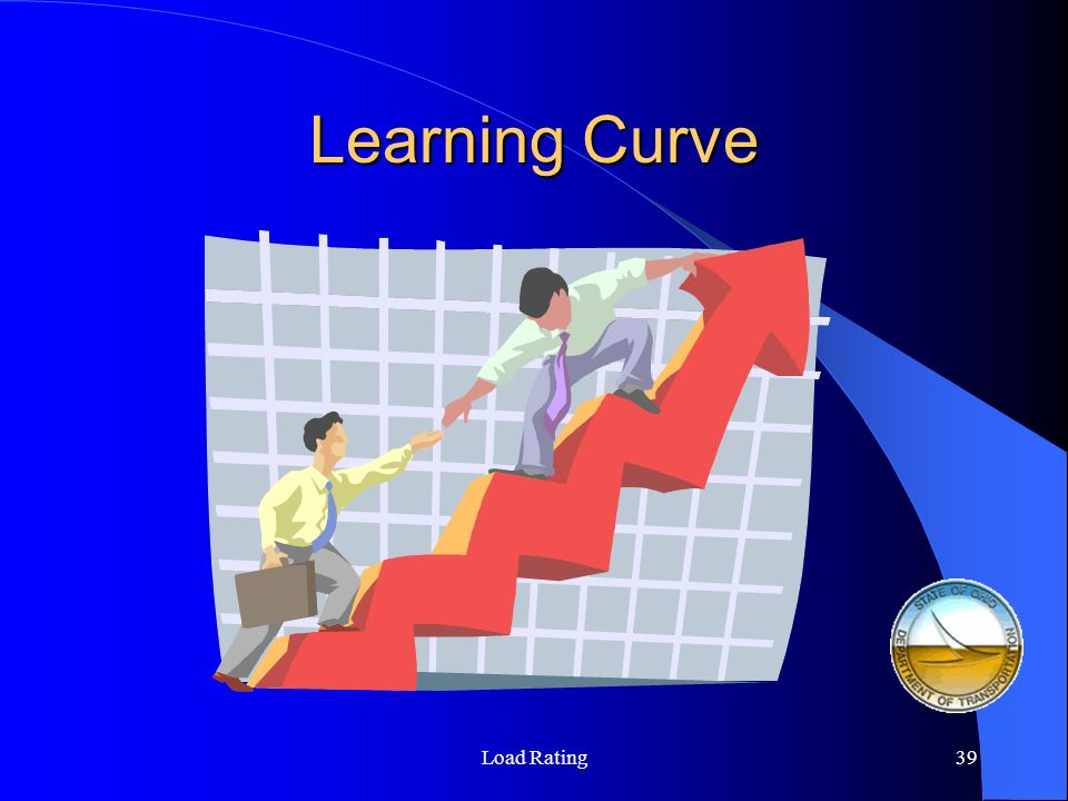 Load Rating39 Learning Curve