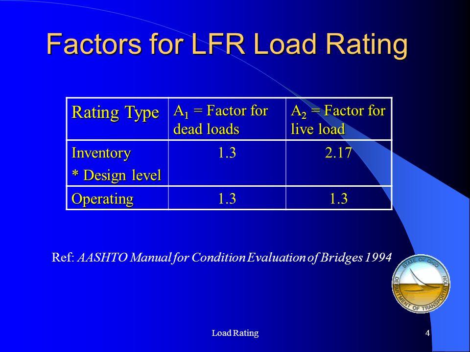 Load Rating4 Factors for LFR Load Rating Rating Type A 1 = Factor for dead loads A 2 = Factor for live load Inventory * Design level 1.32.17 Operating