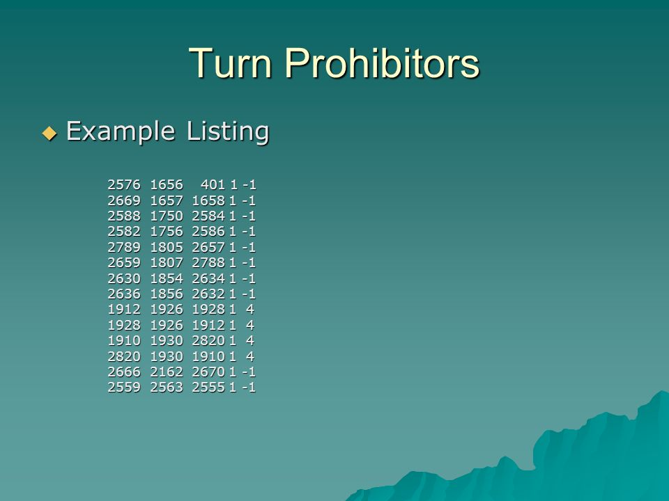 Turn Prohibitors Example Listing Example Listing 2576 1656 401 1 -1 2576 1656 401 1 -1 2669 1657 1658 1 -1 2669 1657 1658 1 -1 2588 1750 2584 1 -1 2588 1750 2584 1 -1 2582 1756 2586 1 -1 2582 1756 2586 1 -1 2789 1805 2657 1 -1 2789 1805 2657 1 -1 2659 1807 2788 1 -1 2659 1807 2788 1 -1 2630 1854 2634 1 -1 2630 1854 2634 1 -1 2636 1856 2632 1 -1 2636 1856 2632 1 -1 1912 1926 1928 1 4 1912 1926 1928 1 4 1928 1926 1912 1 4 1928 1926 1912 1 4 1910 1930 2820 1 4 1910 1930 2820 1 4 2820 1930 1910 1 4 2820 1930 1910 1 4 2666 2162 2670 1 -1 2666 2162 2670 1 -1 2559 2563 2555 1 -1 2559 2563 2555 1 -1