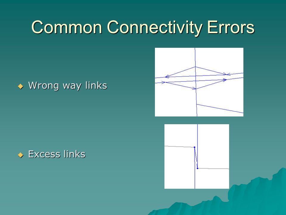 Common Connectivity Errors Centroids at non- intersections Centroids at non- intersections Connect centroids to stub links to better represent intersections Connect centroids to stub links to better represent intersections