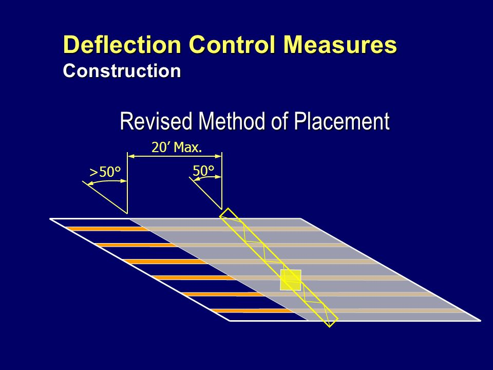 Deflection Control Measures Construction Revised Method of Placement 50° >50° 20 Max.