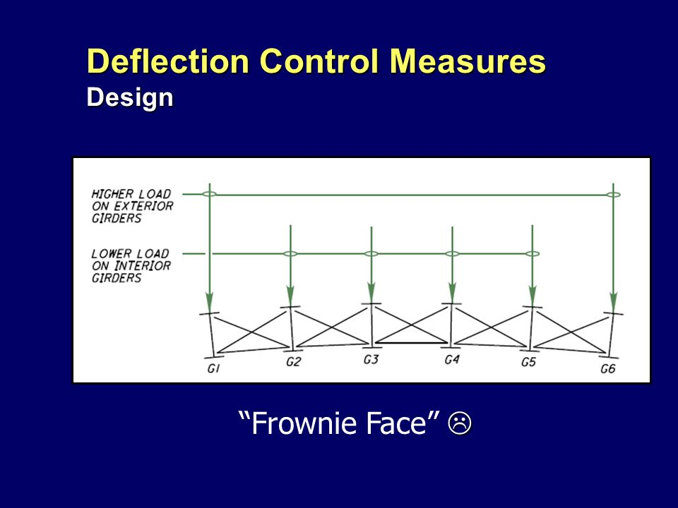 Deflection Control Measures Design Frownie Face