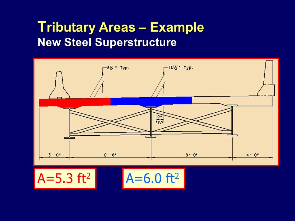 T ributary Areas – Example New Steel Superstructure A=5.3 ft 2 A=6.0 ft 2