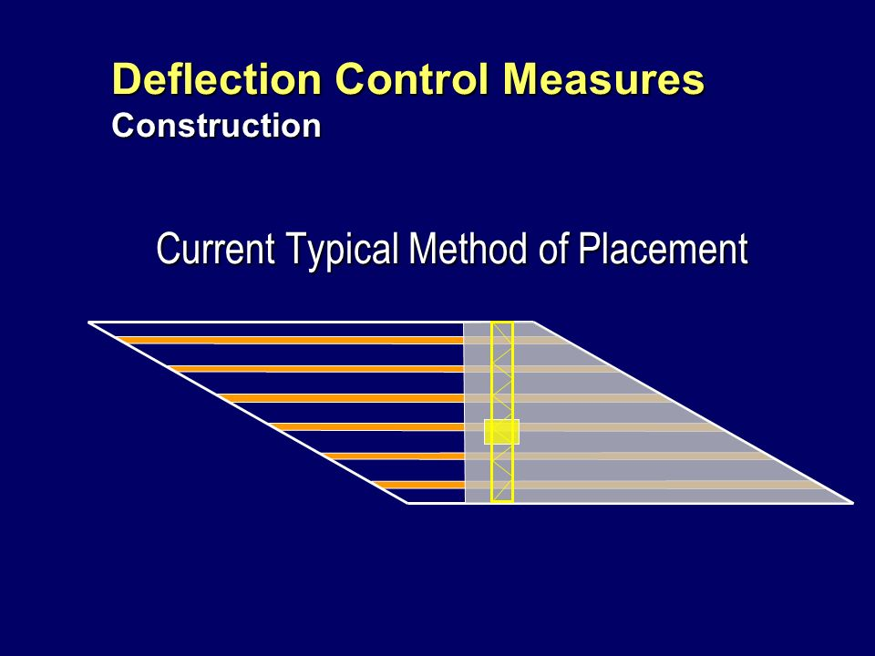 Revised Method of Placement Deflection Control Measures Construction