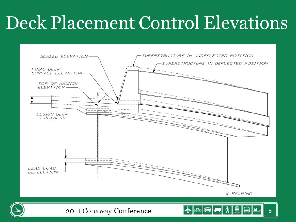 Deck Placement Control Elevations 5 2011 Conaway Conference